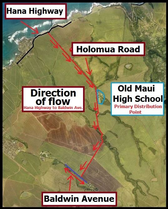 Holomua route for food distribution