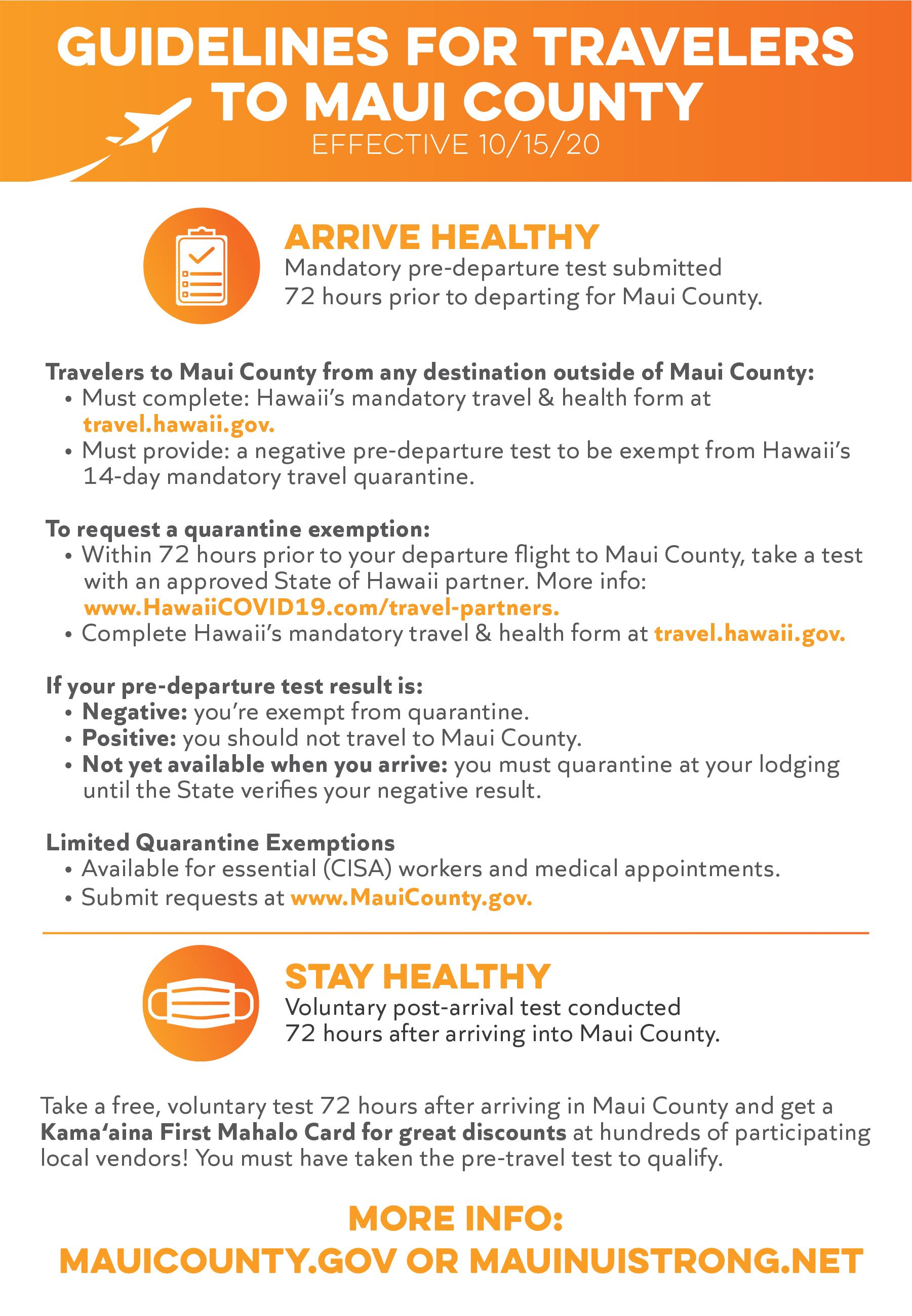 MauiCounty_Travel Infographic