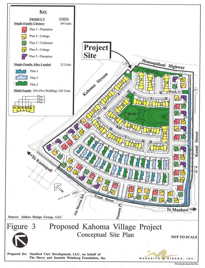 Kahoma Village Project