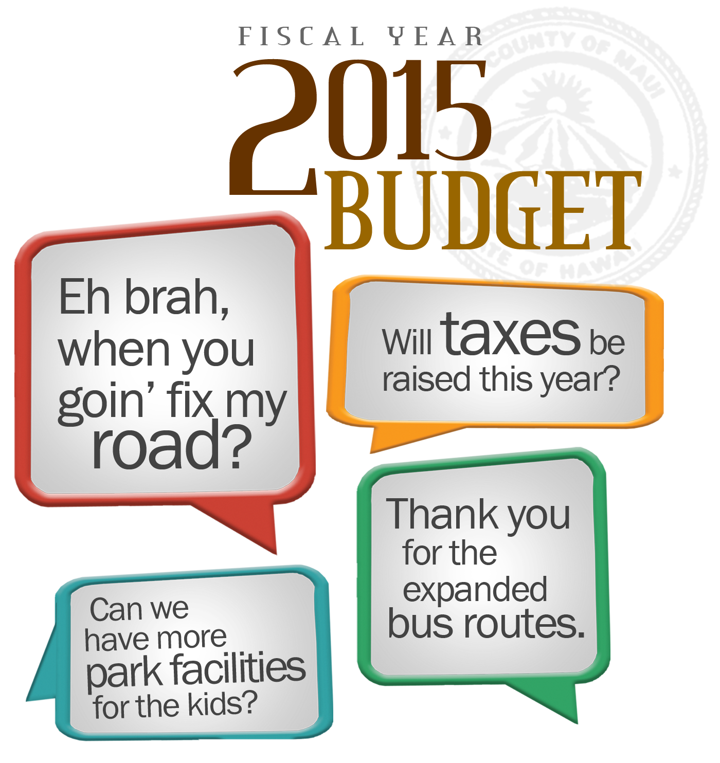 Maui County, HI - Official Website - 2015 Budget